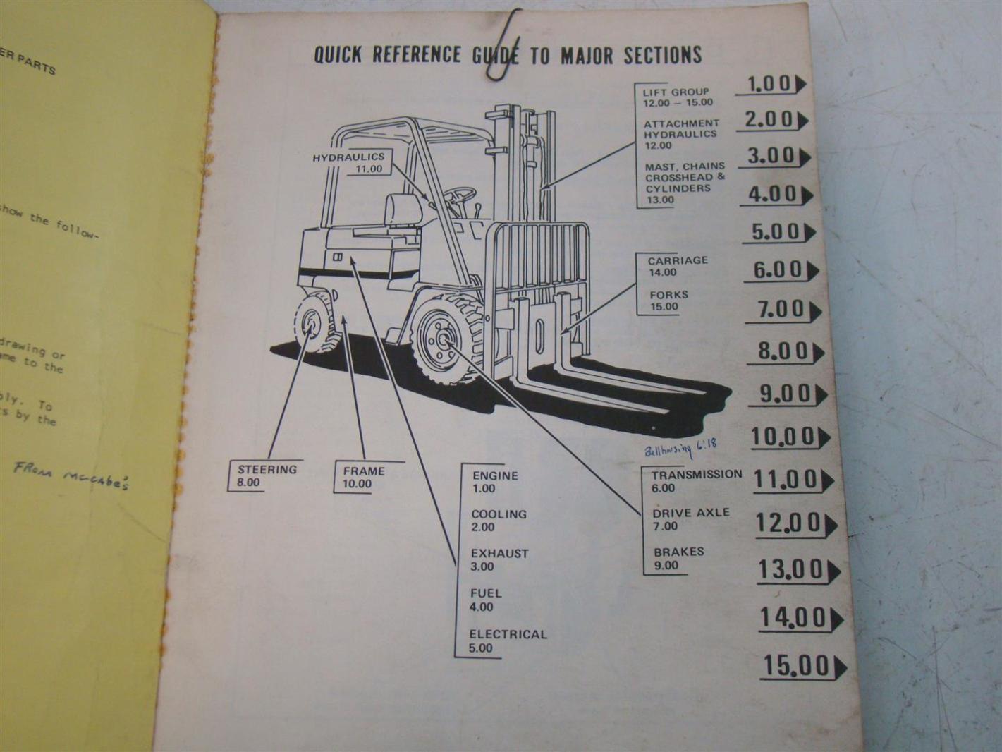 V40c Service manual