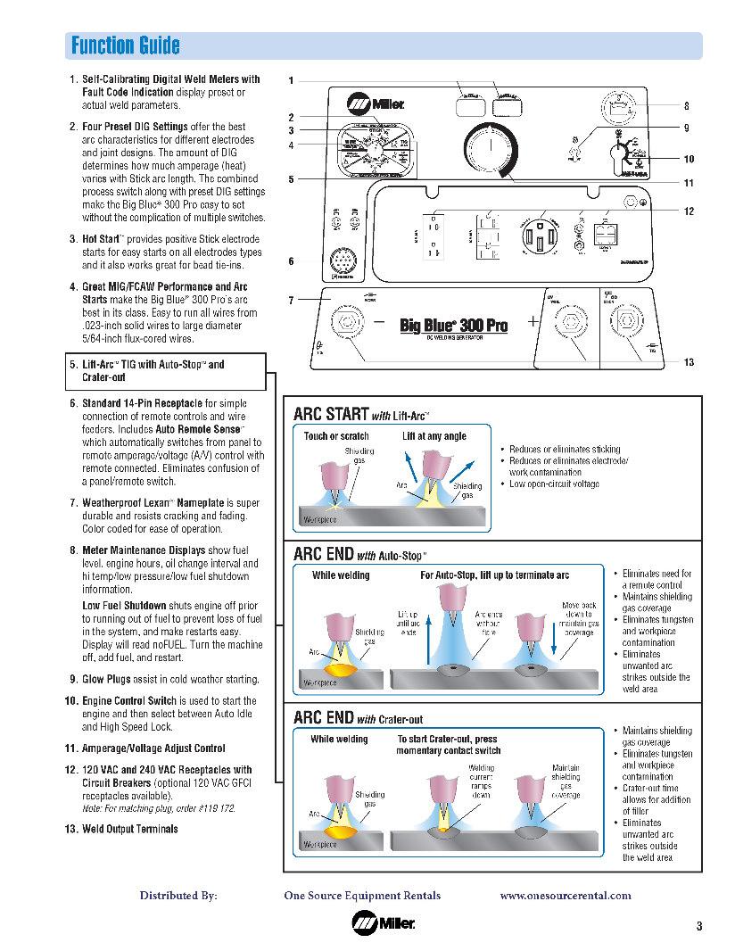 Details about Miller Big Blue 300 Pro DC Welder Generator CC/CV, 2011  Kubota Diesel &Trailer