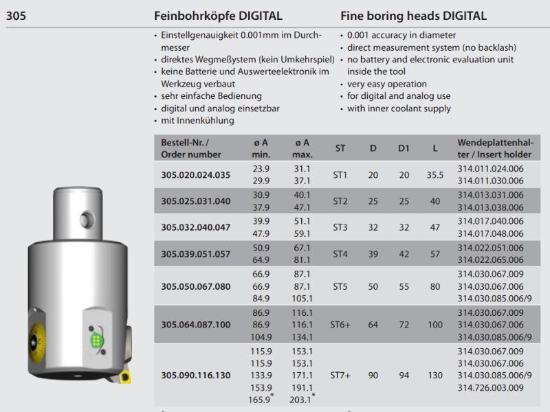 digital Fine boring head ST6+ / Ø 86.9 - 134.1 305.064.087.100