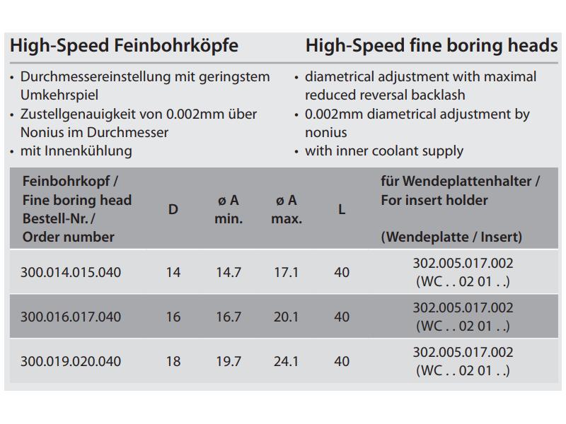 Fine boring head Ø 16 / 16.7 - 20.1 300.016.017.040