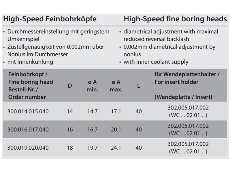 Fine boring head Ø 19 / 19.7 - 24.1 300.019.020.040