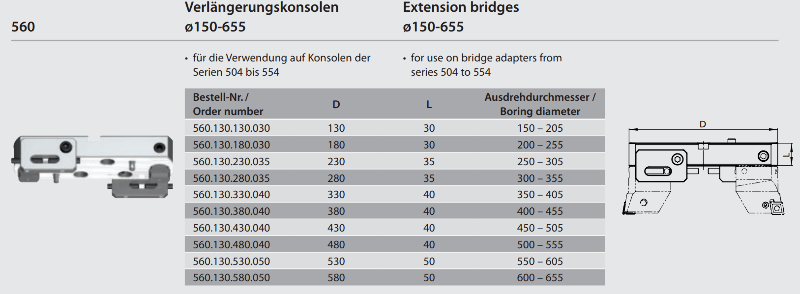 Extension bridge Ø 500 - 555 560.130.480.040