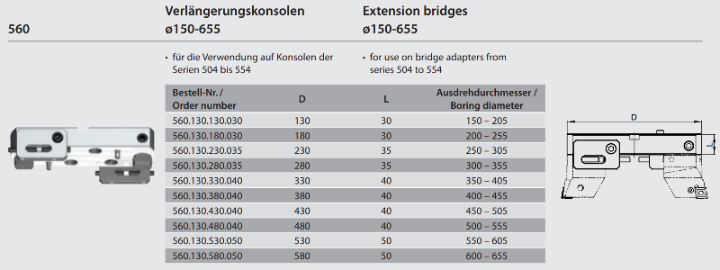 Extension bridge Ø 250 - 305 560.130.230.035