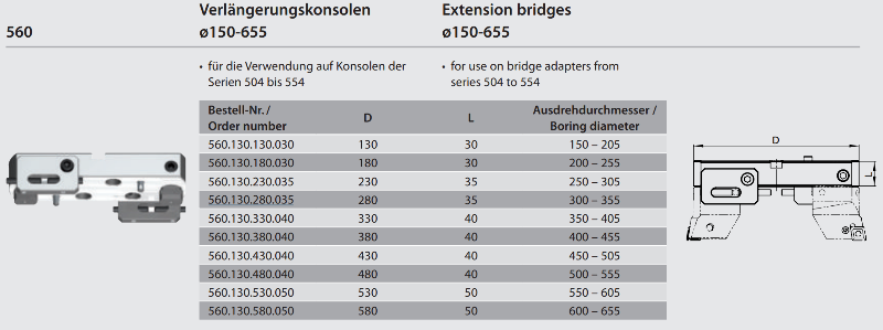 Extension bridge Ø 300 - 355 560.130.280.035