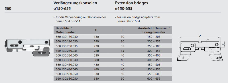 Extension bridge Ø 550 - 605 560.130.530.050