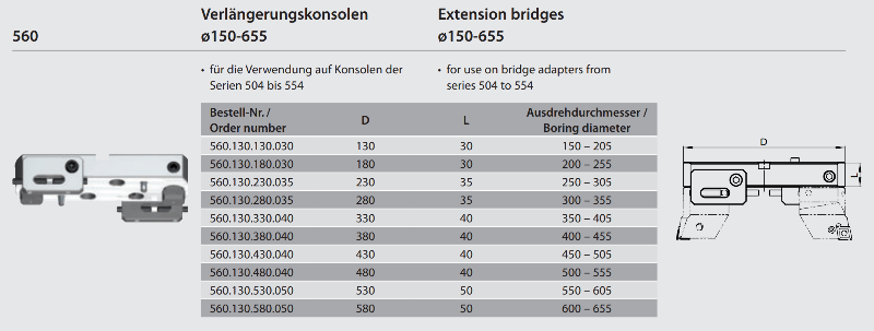 Extension bridge Ø 350 - 405 560.130.330.040