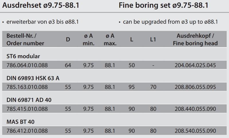 Fine boring set monobloc BT40 / Ø 9.75 - 88.1 786.412.010.088