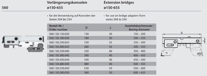 Extension bridge Ø 400 - 455 560.130.380.040