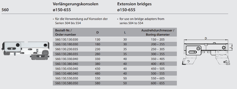 Extension bridge Ø 600 - 655 560.130.580.050