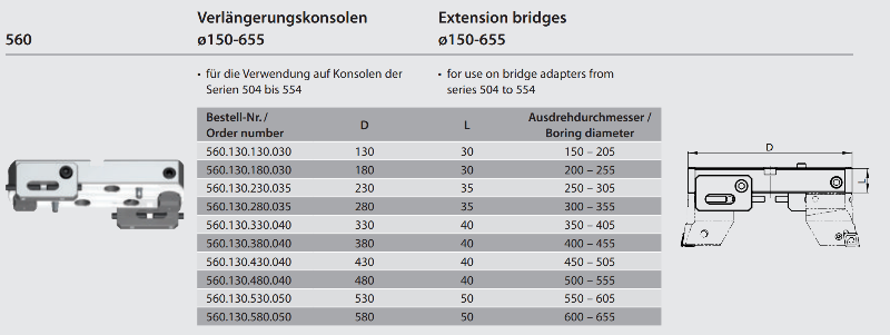 Extension bridge Ø 150 - 205 560.130.130.030