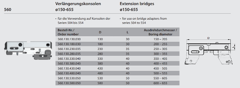 Extension bridge Ø 200 - 255 560.130.180.030