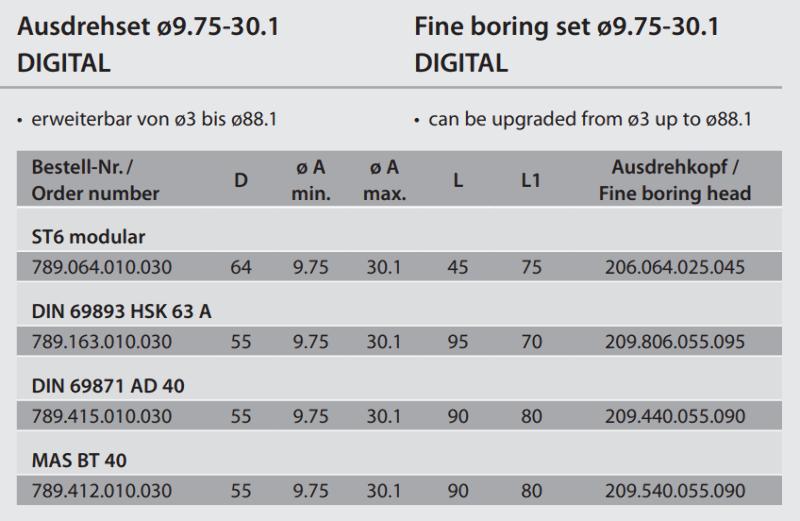 Fine boring set digital-modular ST6 / Ø 9.75 - 30.1 789.064.010.030