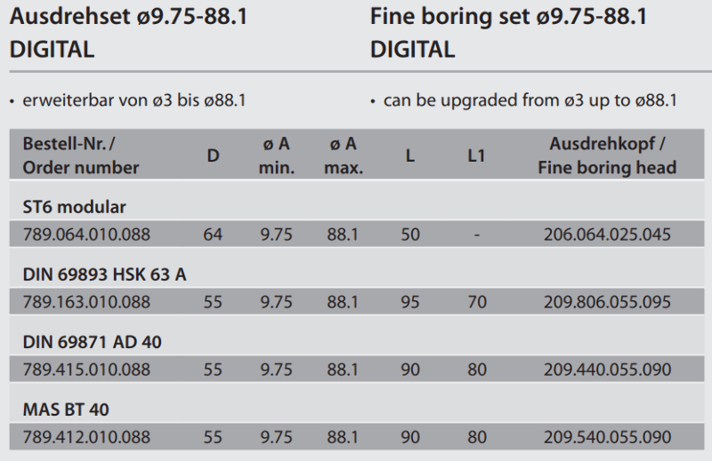 Fine boring set digital-modular ST6 / Ø 9.75 - 88.1 789.064.010.088