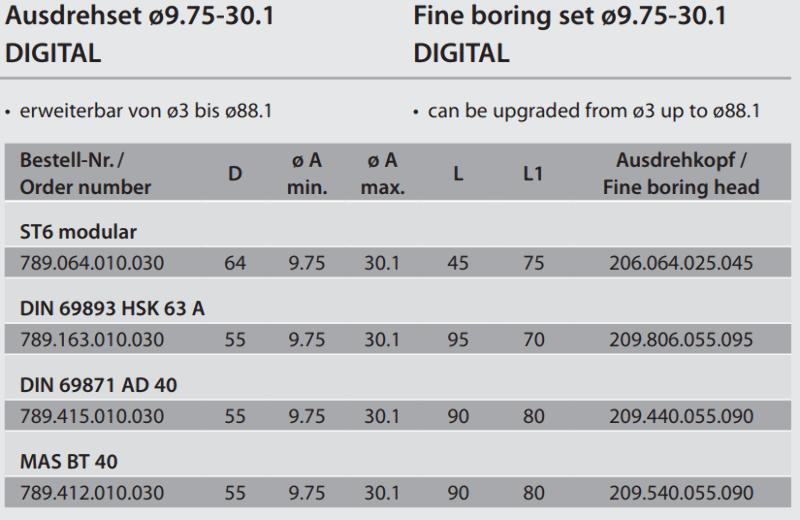 Fine boring set digital BT40 / Ø 9.75 - 30.1 789.412.010.030