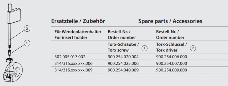 Torx driver T15 900.254.009.000