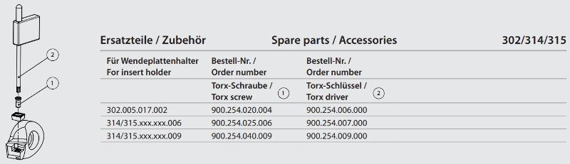 Torx-Screw M2 x 3.7 900.254.020.004