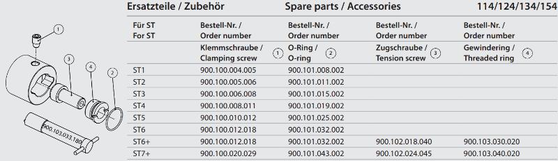 Threaded ring ST7+ 900.103.040.020