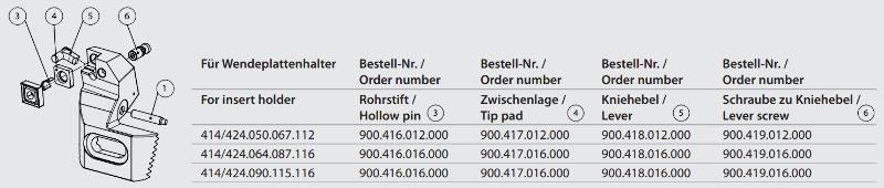 Tip pad 900.417.016.000