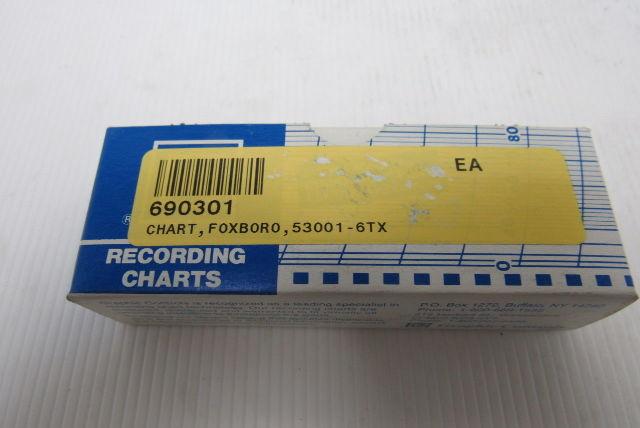 IN18S3B1 Gefeg-Neckar DF882-00003601//IP54  with Z8//3