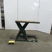 "Southworth LS2-36 2000Lb Hydraulic Scissor Lift Table 48""x24"" 115V Single Phase"
