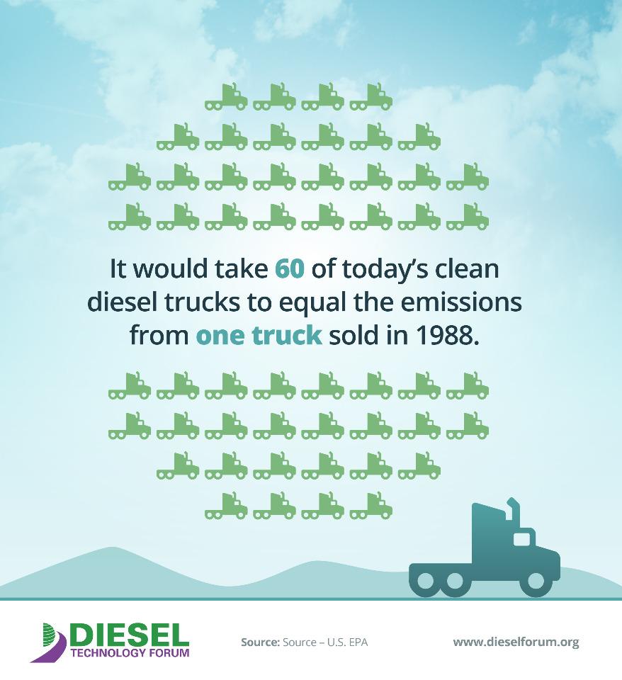 Diesel Delivers