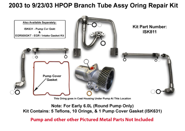 2003-09/23/03 HPOP Branch Tube Assembly O'Ring Repair Kit -Part # Bostech ISK811