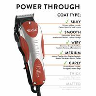 Wahl Professional Deluxe U-Clip Pet Clipper Trimmer Grooming Kit For Pets