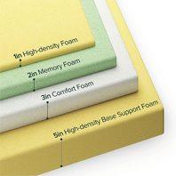 Zinus Memory Foam 12 Inch / Premium / Cloud-Like Mattress, Twin