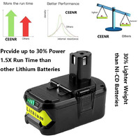 Vinita lithium 18V 4ah P104 (Charger Not Included Battery Only)