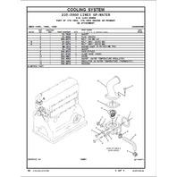 Caterpillar 236B2 Skid Steer Loader Parts Manual CAT SEBP4627 Book