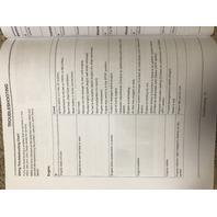 John Deere Utility All Terrain Vehicle Buck Auto Operators Manual JD OMC219000394 UATV Operations Book