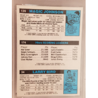 LARRY BIRD JULIUS ERVING MAGIC JOHNSON 1980-81 80/81 TOPPS Card PSA 9 PD Mint RC