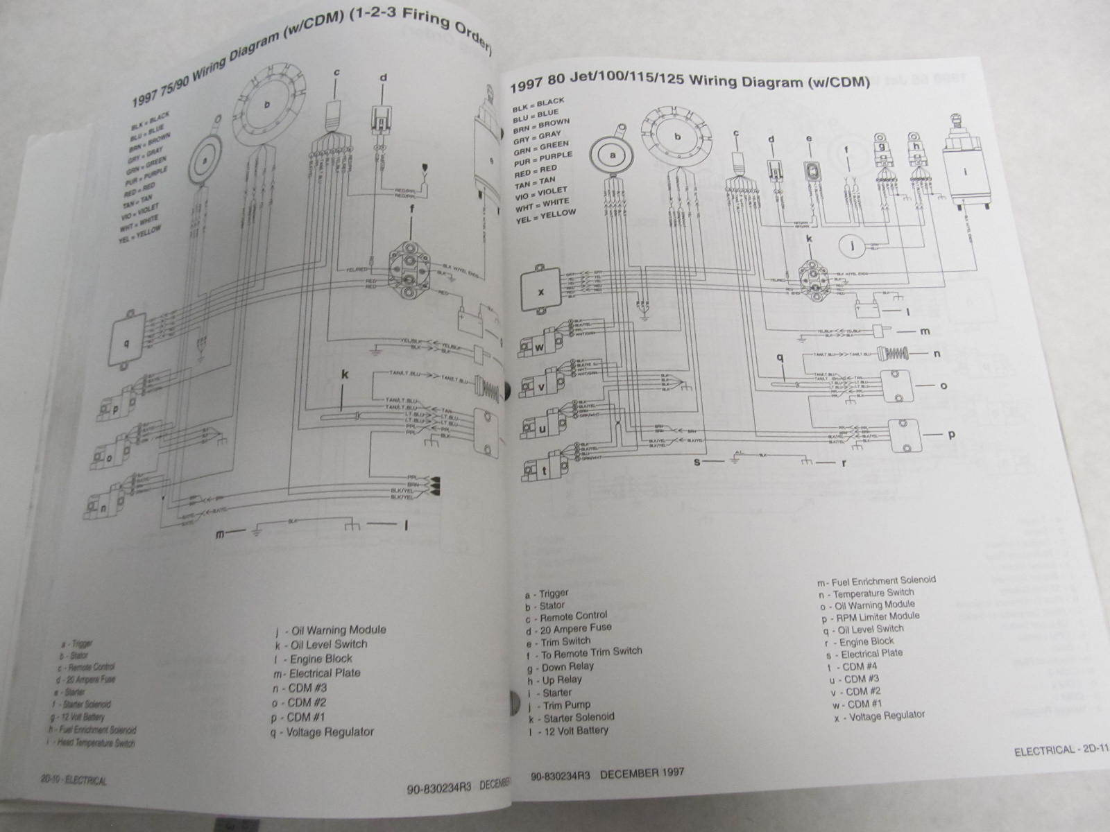 Mercury 2 Stroke 90 Wiring Diagram - Wiring Diagrams on friendship bracelet diagrams, sincgars radio configurations diagrams, honda motorcycle repair diagrams, electronic circuit diagrams, pinout diagrams, switch diagrams, troubleshooting diagrams, internet of things diagrams, engine diagrams, led circuit diagrams, hvac diagrams, lighting diagrams, gmc fuse box diagrams, series and parallel circuits diagrams, electrical diagrams, battery diagrams, smart car diagrams, motor diagrams, transformer diagrams,
