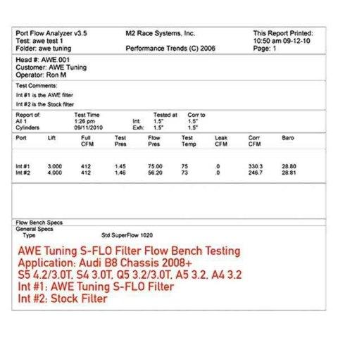 AWE Tuning 2660-13018 S5 4.2L S-FLO Intake