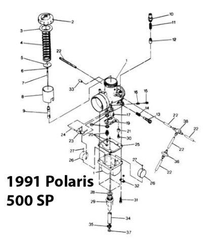 Polaris Atp 500 Fuse Box