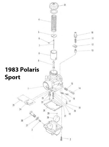 Sportsman 800 Wire Diagram