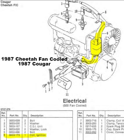 [SCHEMATICS_4CA]  Arctic Cat Cheetah Cougar El Tigre Jag Pantera Panther Snowmobile External  Coil | Fatman's Parts | Arctic Cat Cougar Wiring Schematic |  | Fatman's Parts
