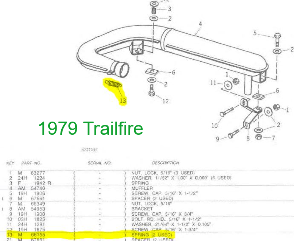 John Deere Wiring Harnes Diagram