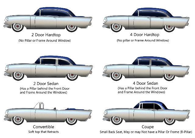 Window Sweeps Felt Kit For Chevrolet Impala 1959 1960