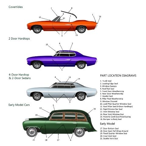 Window Sweeps Felts Kit Set of 8 for Oldsmobile 442 Cutlass Supreme F85 Hardtop